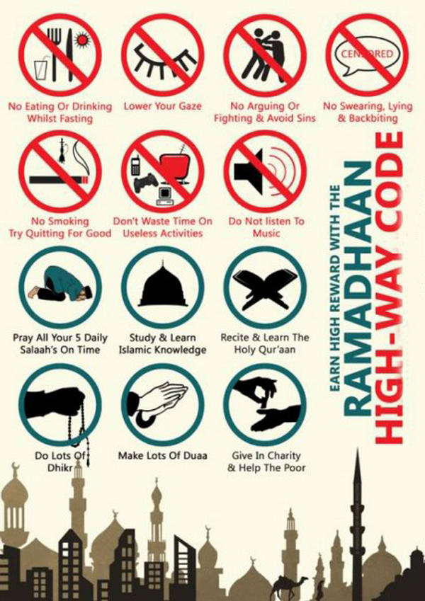 Now here I compile some of the specific Ramadan Prayers (Ramadan Dua ...