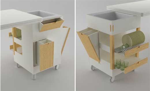 Kitchen Design Normal