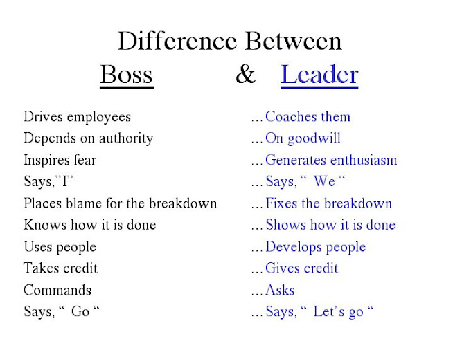 Essay difference between leader and manager difference