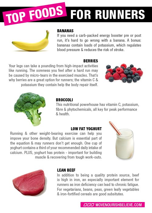 Health Foods For Weight Lifting