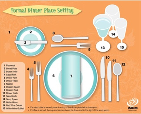 Table Setting Tips for Fine Dining.. : Food Recipes