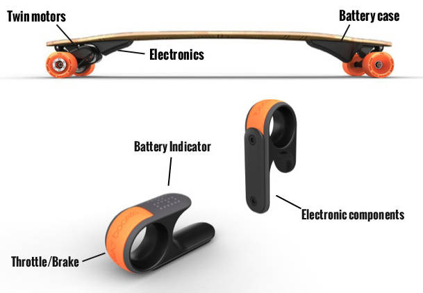 Lightest Electric Vehicle  Electric Skateboard