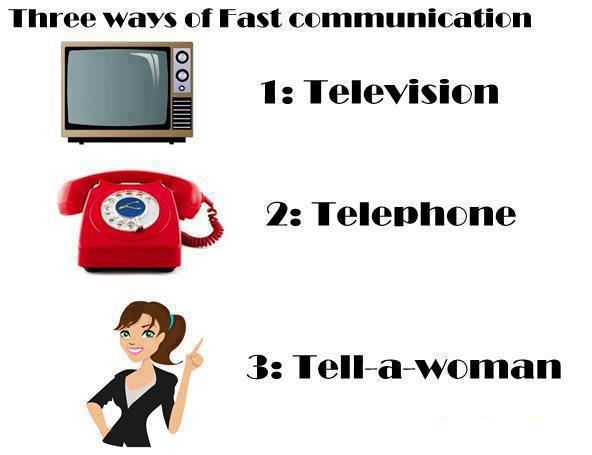 fAst mOdes Of cOmmunicAtion