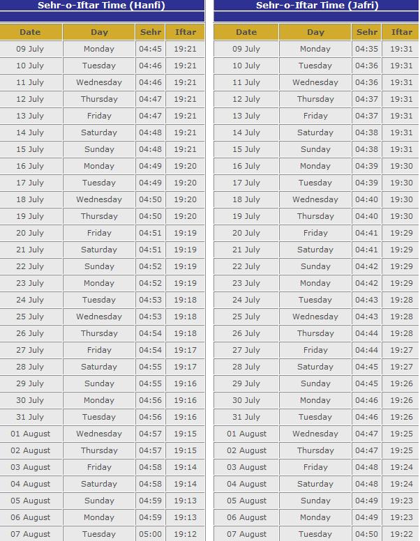 Ramadan Calendar 2013  India