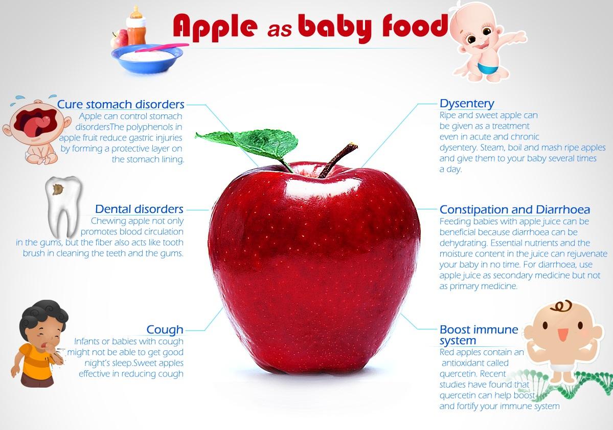 331588xcitefun apple baby food - Apple Is Perfect Baby Diet(Dabbang Muqabla 3)