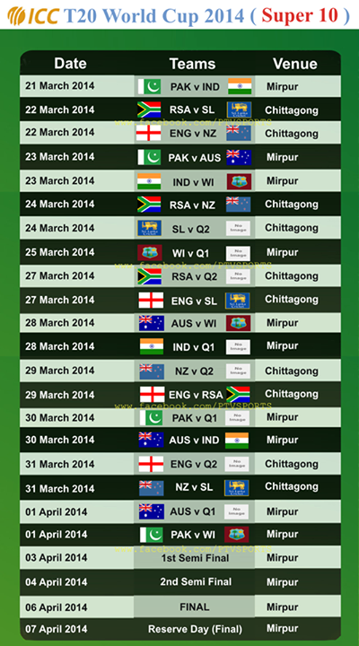 word cup t20