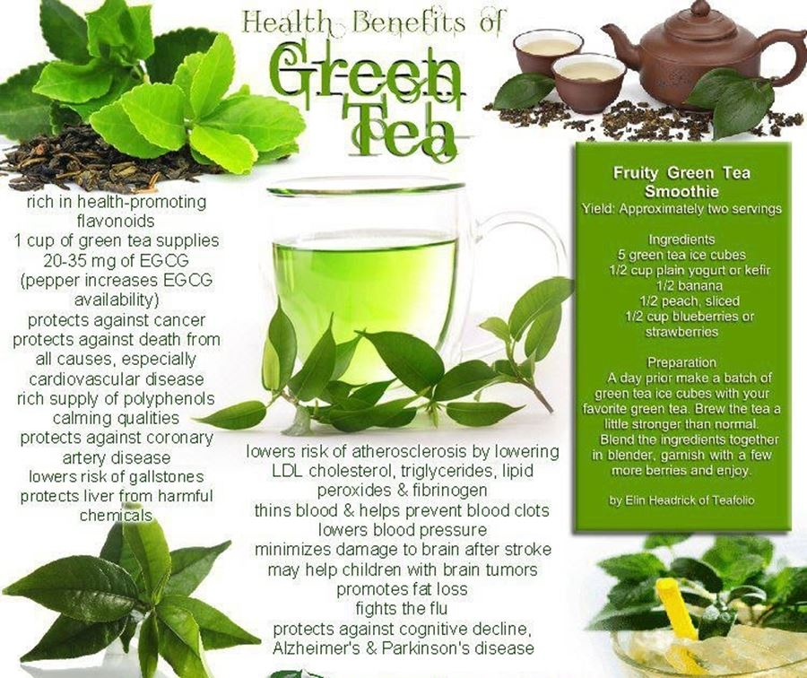 health benefits of green tea that Sip your way to optimal health to reap the benefits of this hot, green liquid miracle drink.