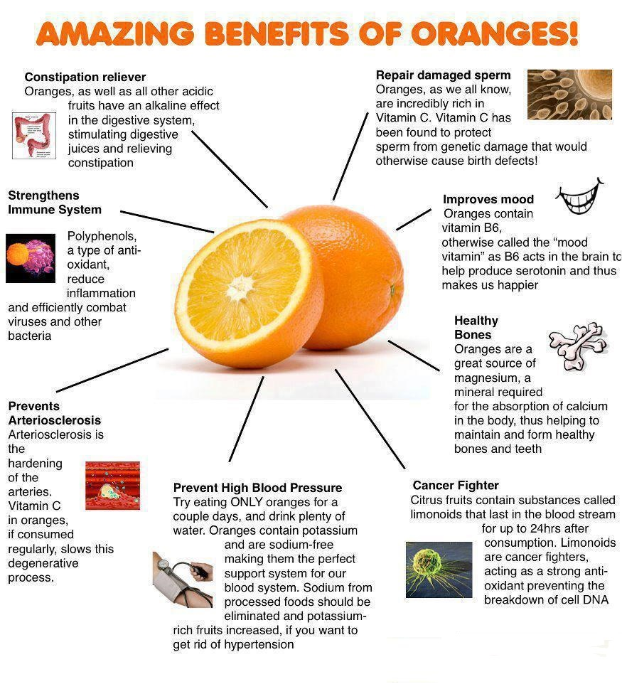 Amazing Benefits of Orange