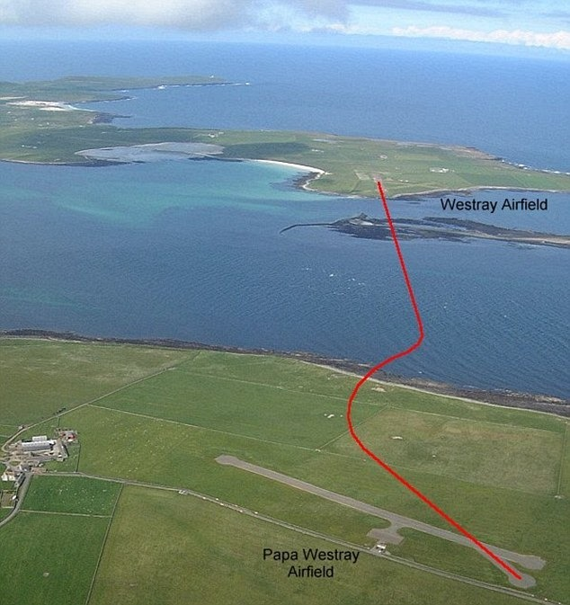 Worlds Shortest Commercial Flight of LoganAir