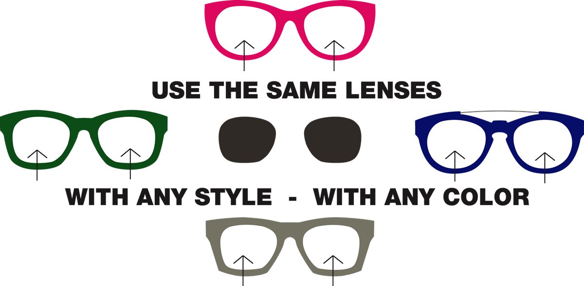 UNIQBROW Frames  Interchangeable and Unbreakable Sunglasses