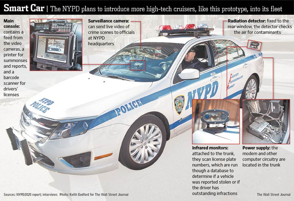 NYPD Smart Car  HiTech Police Car
