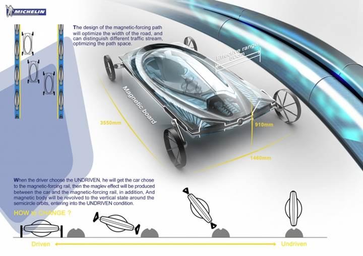 AKA24 System  Transformer Concept Car