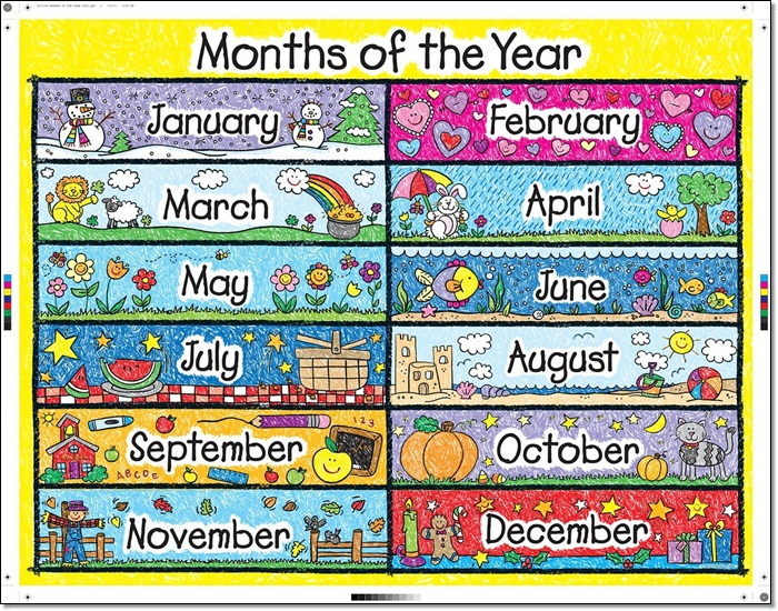 What Does Your Birth Month Say About You