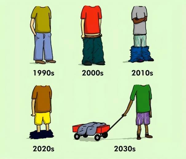 Funny Images Proving The World Has Changed For The Worst