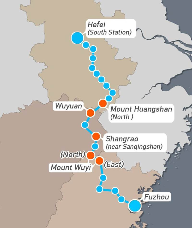 A Journey Along High Speed Railway Line China