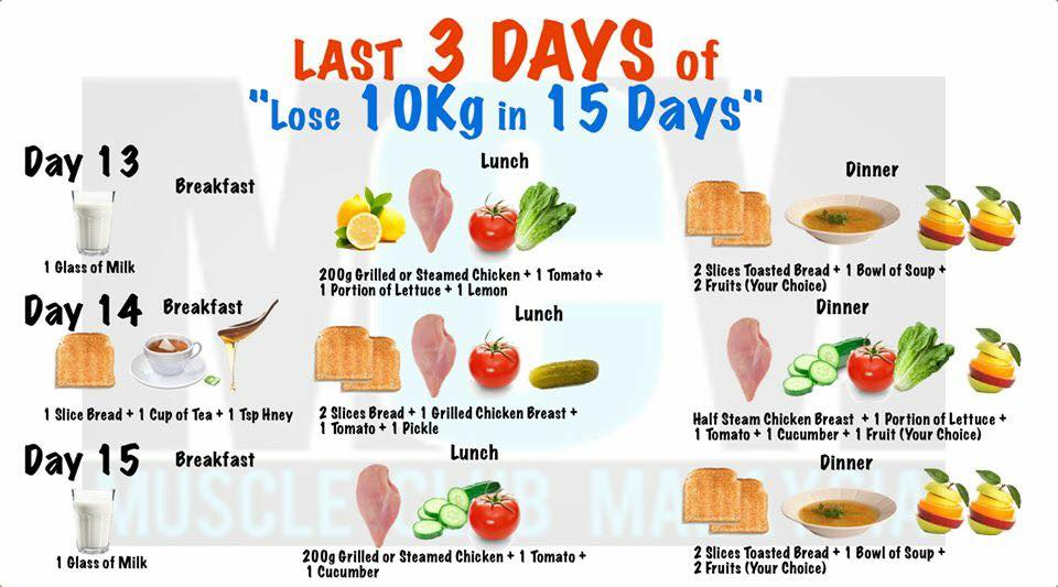 How Many Weeks Can You Go Without Food