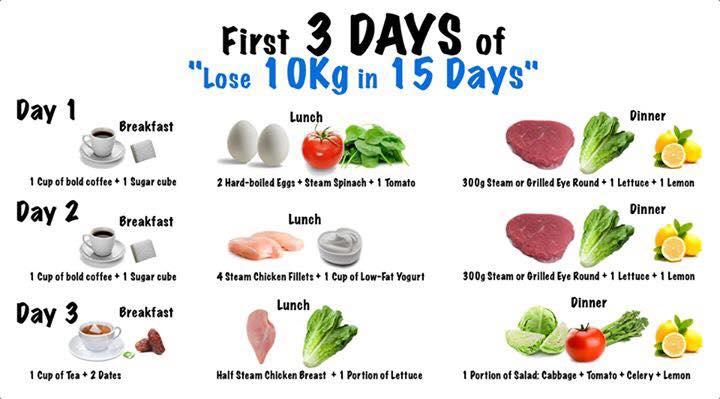 Lose 10kg In 15 Days - Diet Plan - XciteFun.net