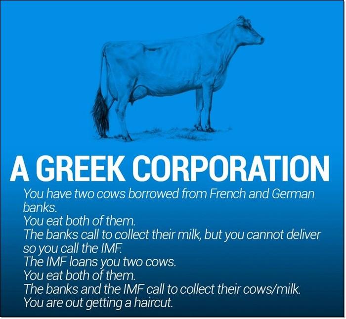 Interesting Explaination of World Economies
